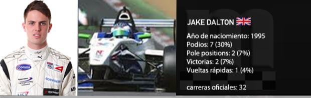 Jake Dalton profile