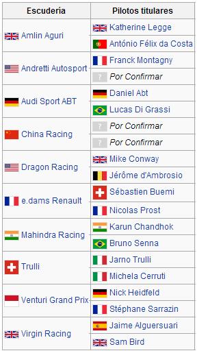 Parrilla Formulae 2014-15